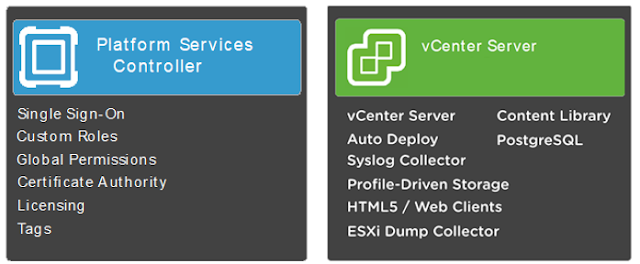 VMware vCenter and PSC