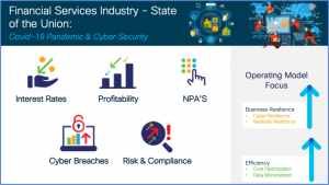Bolstering Cyber Resilience within the Financial Services Market: Part One