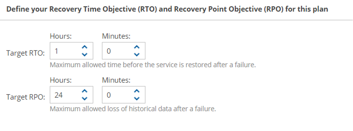 Exactly what is a disaster recovery plan?
