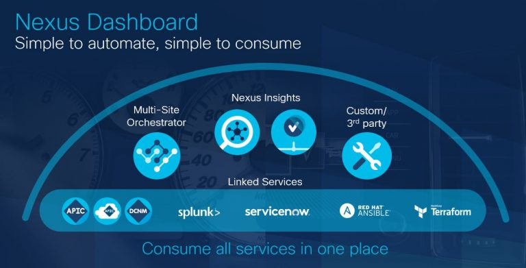 Transforming Data Middle Operations with Nexus Dashboard
