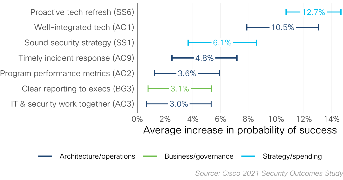 Year new, New Outcomes: HOW EXACTLY WE CAN PERFORM Better in 2021
