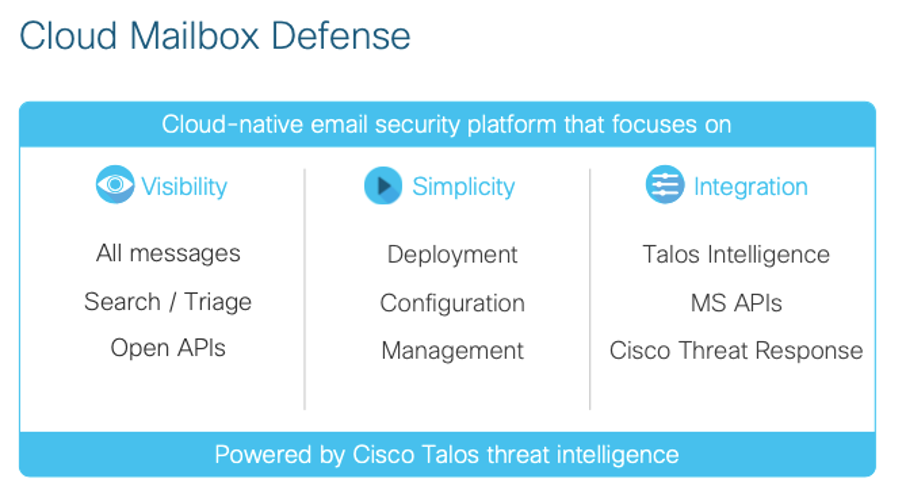 Cloud Mailbox Defense: Clients Share the merchandise Highlights Driving Their Success