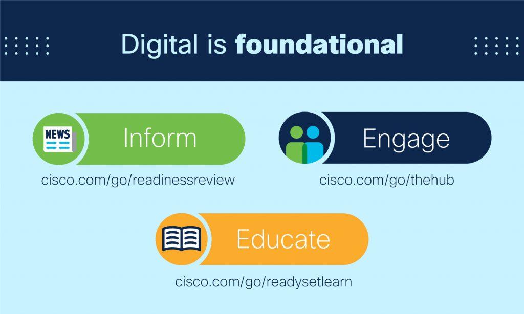 Digital is Foundational
