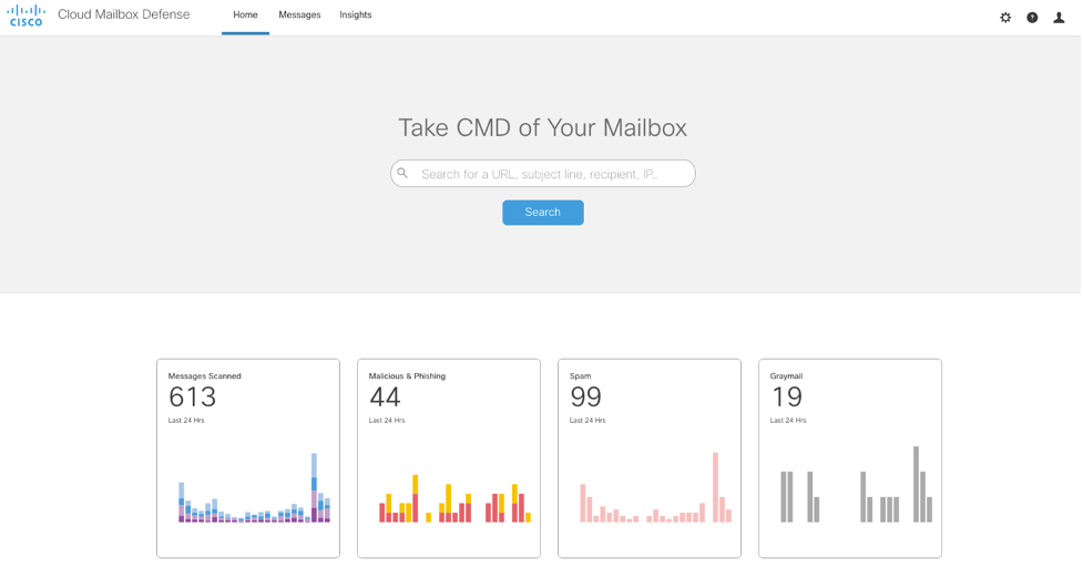 Industry Reputation for Cisco Secure E-mail Cloud Mailbox